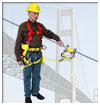 Front and back view of MIO angled cable grab attached to the specially designed workers harness.